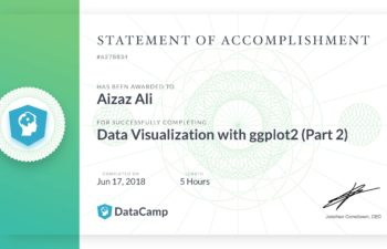 Data Visualization with ggplot2 (Part 2)