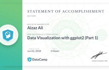 Data Visualization with ggplot2 (Part 1)